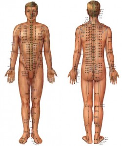 acupressure points for health